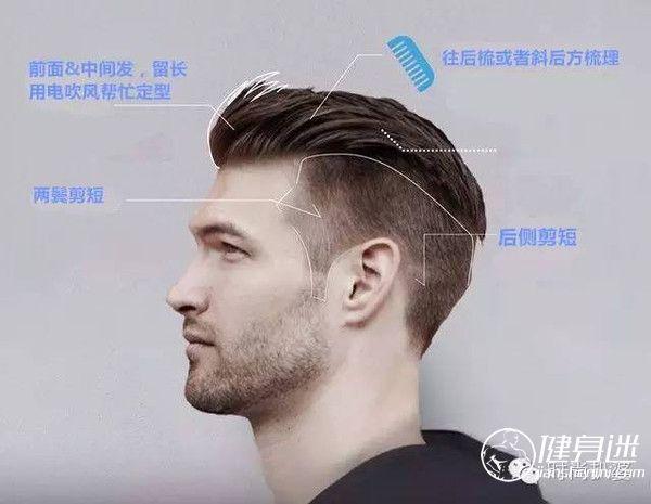 男生欧式运动发型